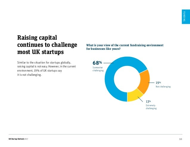 UK Startup Outlook Report 2017