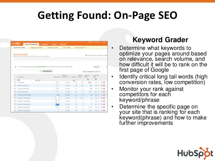 Getting Found: On-Page SEO                       Keyword Grader              •   Determine what keywords to               ...