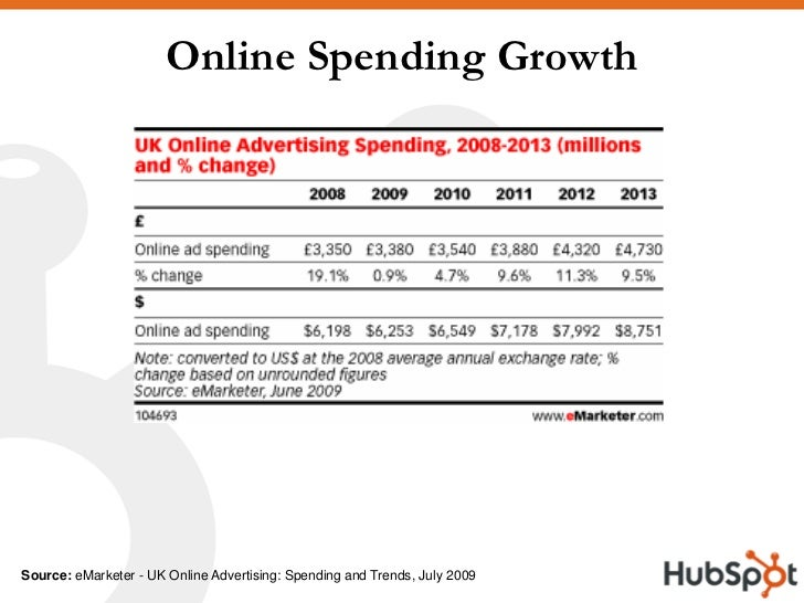 How UK Companies Can Use Inbound Marketing To Generate More Business Slide 3