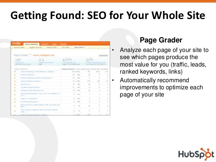 Getting Found: SEO for Your Whole Site                              Page Grader                    • Analyze each page of ...