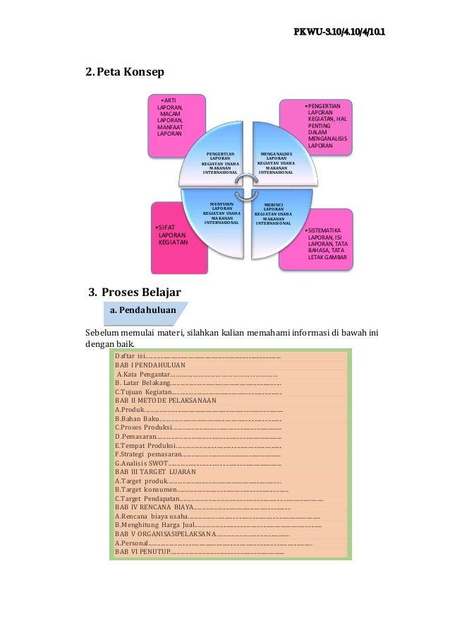 Ukbm Prakarya 3 10 Laporan Makanan Internasional