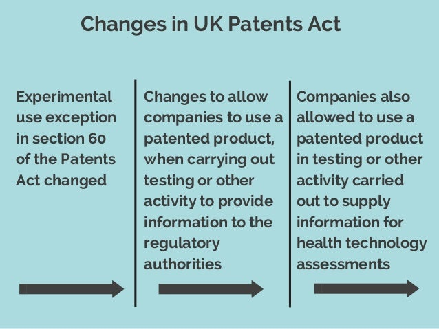 Uk ipo patent for clinical trial