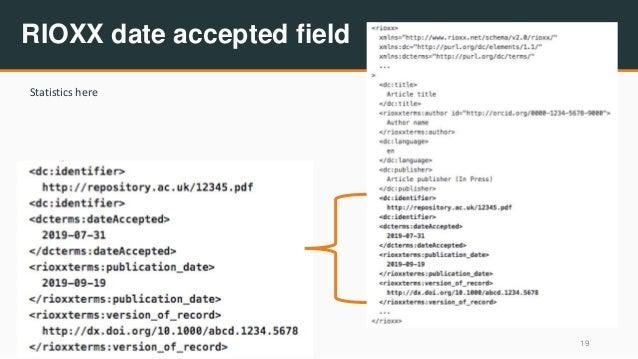 RIOXX date accepted field 19 Statistics here