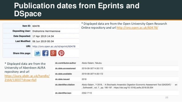 Publication dates from Eprints and DSpace 25 * Displayed data are from the Open University Open Research Online repository...