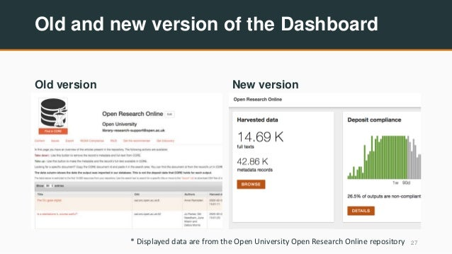 Old and new version of the Dashboard Old version New version 27* Displayed data are from the Open University Open Research...