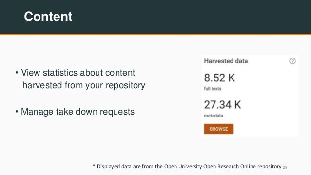 Content • View statistics about content harvested from your repository • Manage take down requests 29* Displayed data are ...