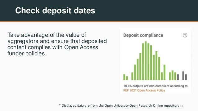 Check deposit dates Take advantage of the value of aggregators and ensure that deposited content complies with Open Access...