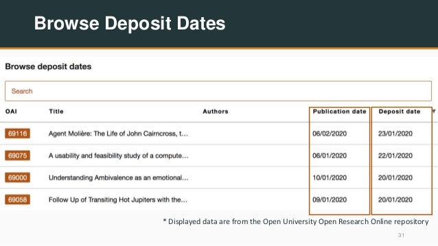 Browse Deposit Dates 31 * Displayed data are from the Open University Open Research Online repository