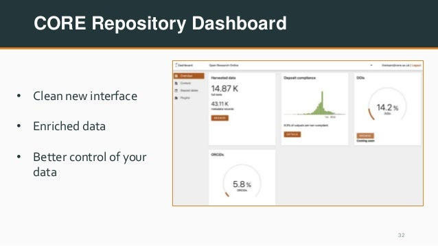 CORE Repository Dashboard 32 • Clean new interface • Enriched data • Better control of your data