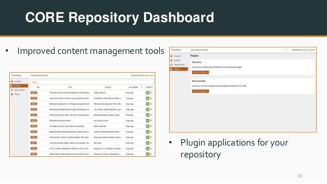 CORE Repository Dashboard 33 • Improved content management tools • Plugin applications for your repository