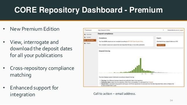 CORE Repository Dashboard - Premium 34 • New Premium Edition • View, interrogate and download the deposit dates for all yo...
