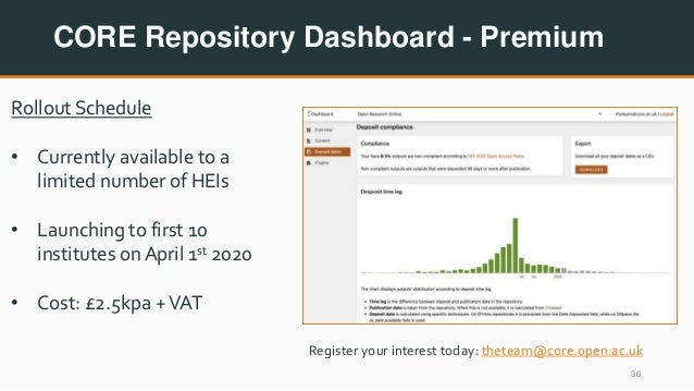 CORE Repository Dashboard - Premium 36 Rollout Schedule • Currently available to a limited number of HEIs • Launching to f...