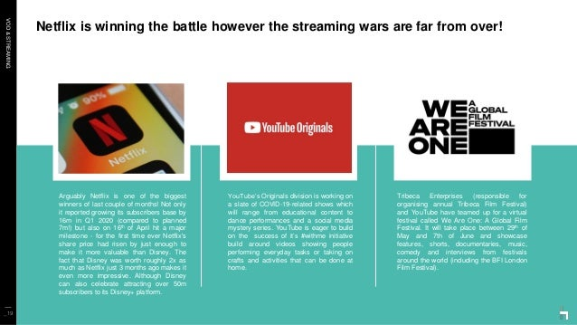 VOD&STREAMING Netflix is winning the battle however the streaming wars are far from over! _19 Arguably Netflix is one of t...
