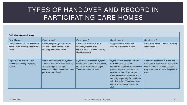 Shift handovers in care homes