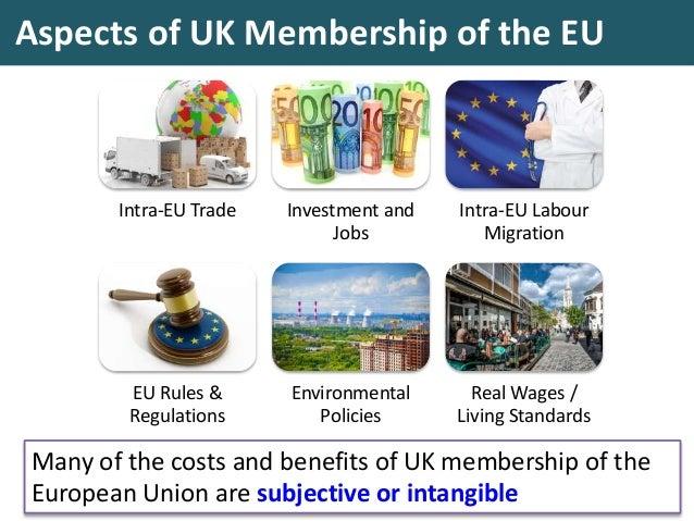 UK's membership to EU. Image Courtesy: SlideShare