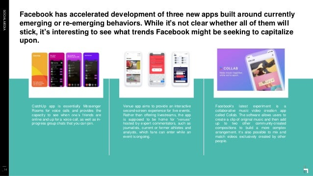 SOCIALMEDIA Facebook has accelerated development of three new apps built around currently emerging or re-emerging behavior...