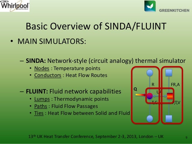 Basic Circuit Simulator