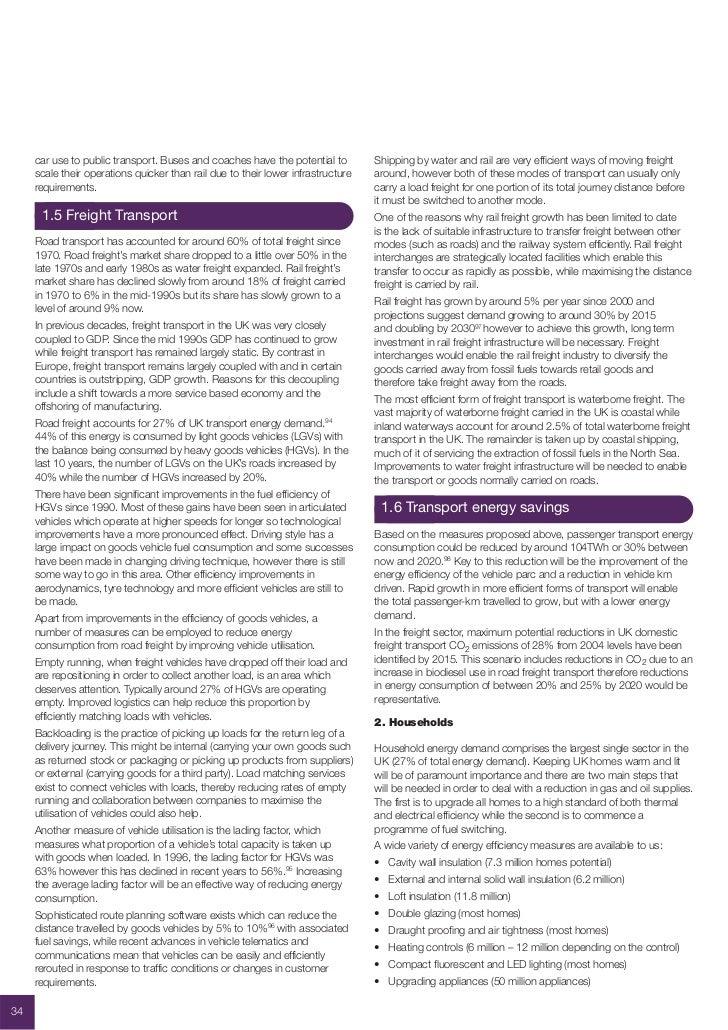 Transition Town Model: UK Industry Task Force Report on Peak Oil