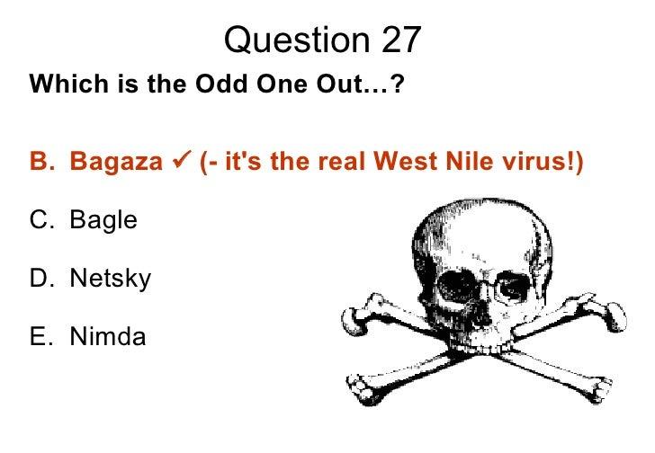 UKITA Christmas IT Quiz Answers