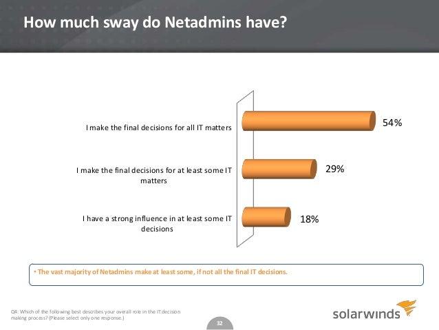 How much sway do Netadmins