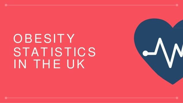 Uk obesity statistics