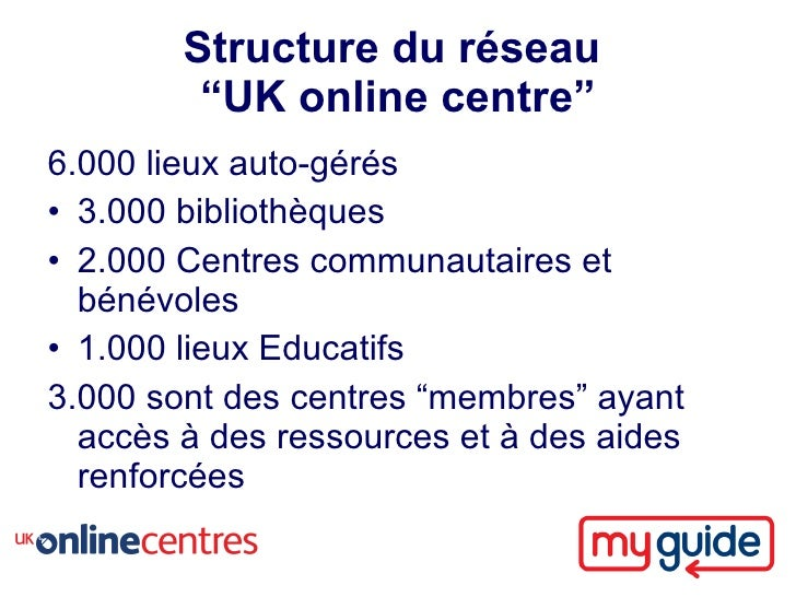 """Structure du réseau          """"UK online centre"""" 6.000 lieux auto-gérés • 3.000 bibliothèques • 2.000 Centres communautaire..."""