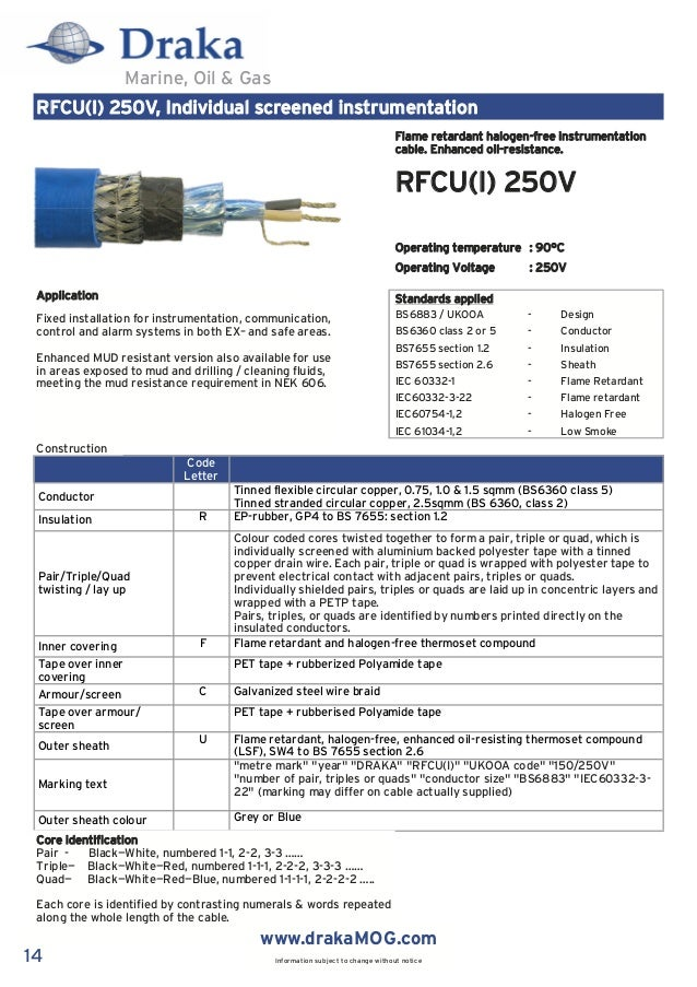 Draka Offshore Cables British Standard Ukooa Program