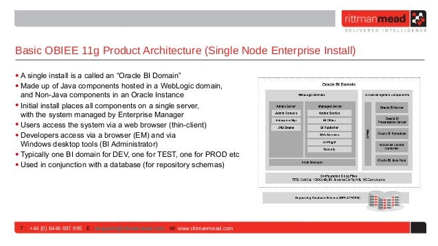 Deploying OBIEE11g in the Enterprise UKOUG 2012