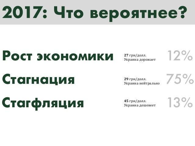 online dating forUAHнет10100Низкий49