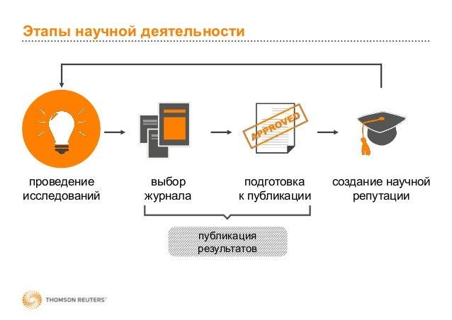 Thomson Reuters: информационные ресурсы для научных исследований: информационные ресурсы для научных исследований Slide 3