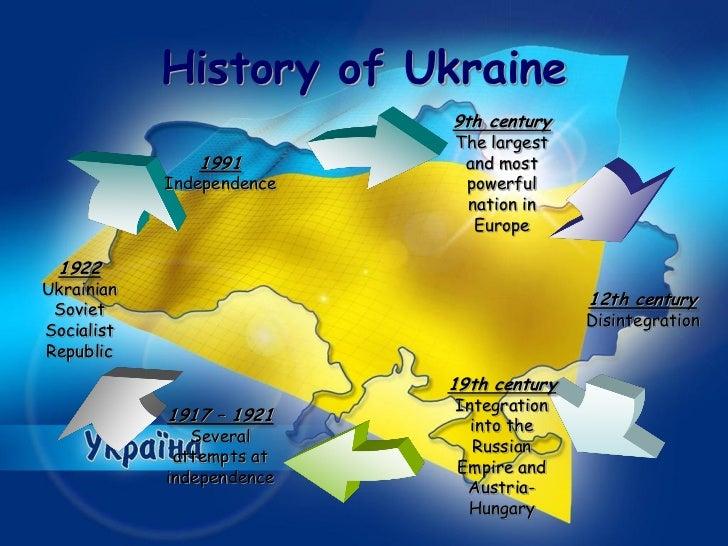 dating.com ukraine women black history
