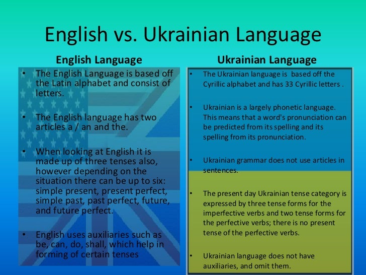 Ukrainian Writing Ukrainian language vs ...
