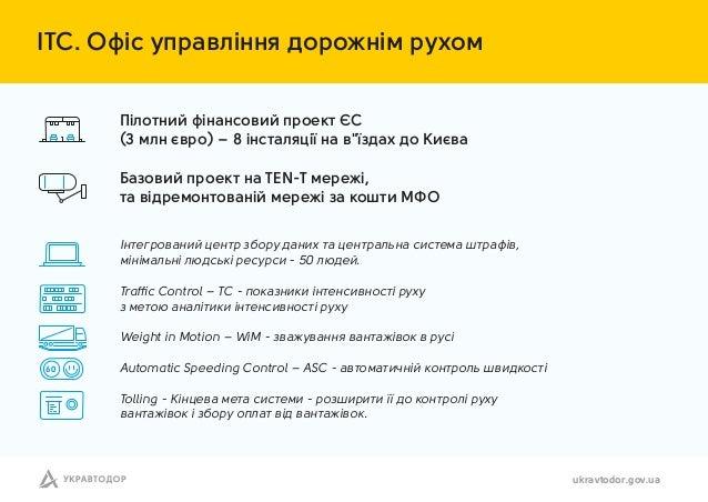 """ІТС. Офіс упр влінн дорожнім рухом ukravtodor.gov.ua Пілотний фін нсовий проект ЄС (3 млн євро) – 8 інст л ції н в""""їзд х д..."""