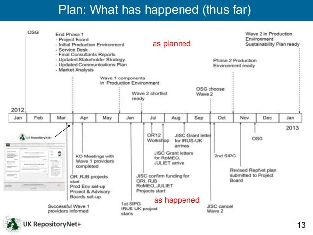 Plan: What has happened (thus far)                as planned                as happened                                   ...