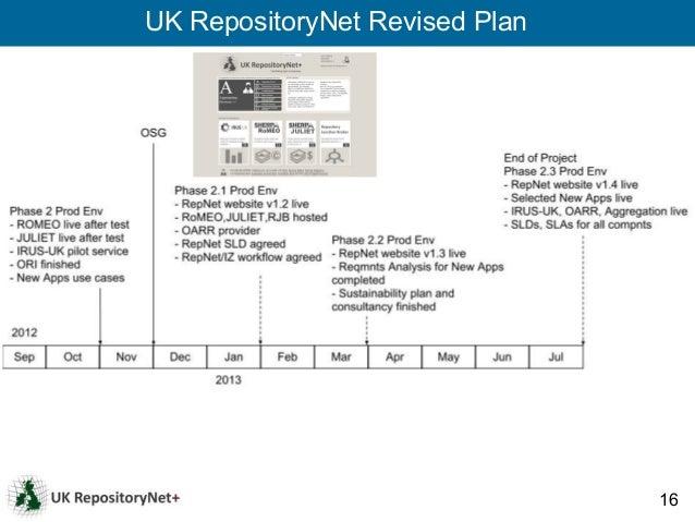 UK RepositoryNet Revised Plan                                16