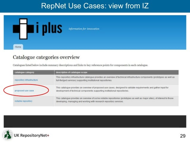RepNet Use Cases: view from IZ                                 29