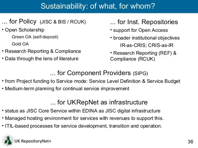 Sustainability: of what, for whom?... for Policy    (JISC & BIS / RCUK)            ... for Inst. Repositories• Open Schola...