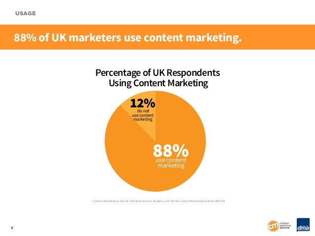 Content Marketing in the UK: 2014 Benchmarks, Budgets & Trends Slide 3