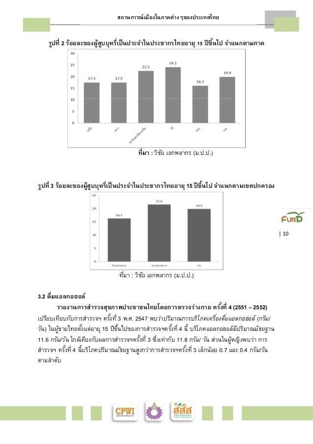 สถานการณ์เมืองในภาคต่างๆของประเทศไทย    10  รูปทีÉ 2 ร้อยละของผู้สูบบุหรีÉเป็นประจำในประชากรไทยอายุ řŝ ปีขึÊนไป จำแนกตามภา...