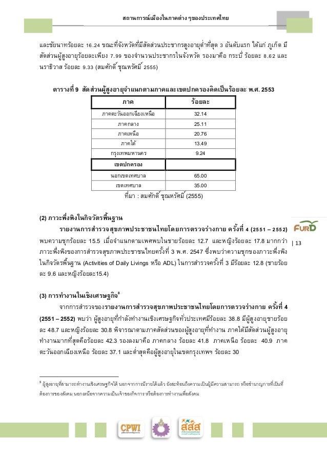 สถานการณ์เมืองในภาคต่างๆของประเทศไทย    13  และชัยนาทร้อยละ řŞ.ŚŜ ขณะทีจÉังหวัดทีมÉีสัดส่วนประชากรสูงอายุตํÉาทีสÉุด ś อันด...