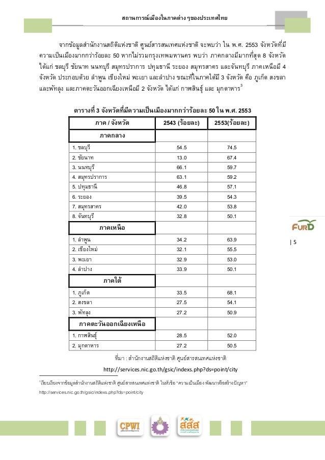 สถานการณ์เมืองในภาคต่างๆของประเทศไทย    5  จากข้อมูลสำนักงานสถิติแห่งชาติ ศูนย์สารสนเทศแห่งชาติ จะพบว่า ใน พ.ศ. 2553 จังหว...