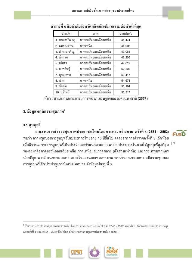 สถานการณ์เมืองในภาคต่างๆของประเทศไทย    9  ตารางทีÉ Ş สิบลำดับจังหวัดผลิตภัณฑ์มวลรวมต่อหัวตำÉทีÉสุด  จังหวัด ภาค บาทต่อหัว...