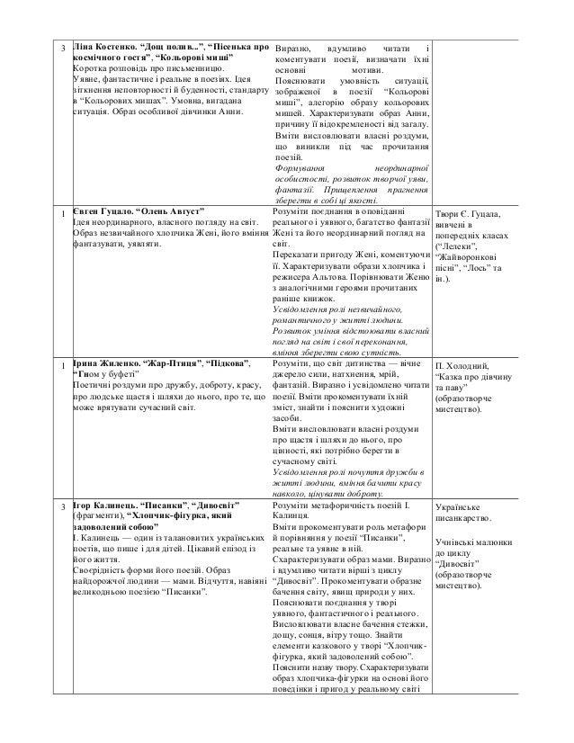 Дика енергія лана читати українською