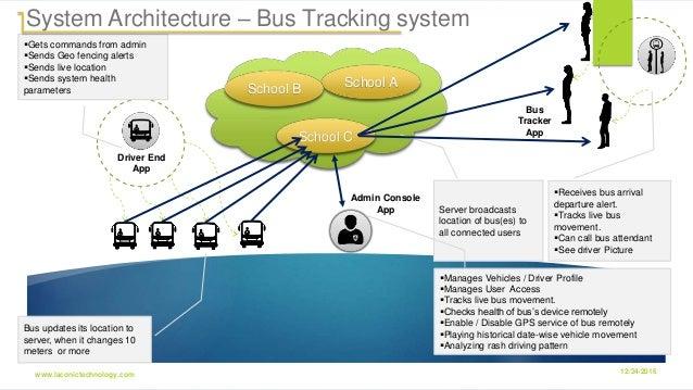 tracking student attendance - Hizir kaptanband co