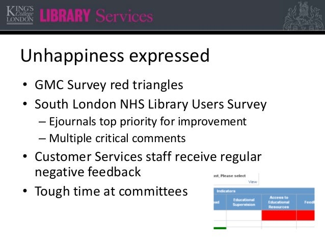Unhappiness expressed • GMC Survey red triangles • South London NHS Library Users Survey – Ejournals top priority for impr...