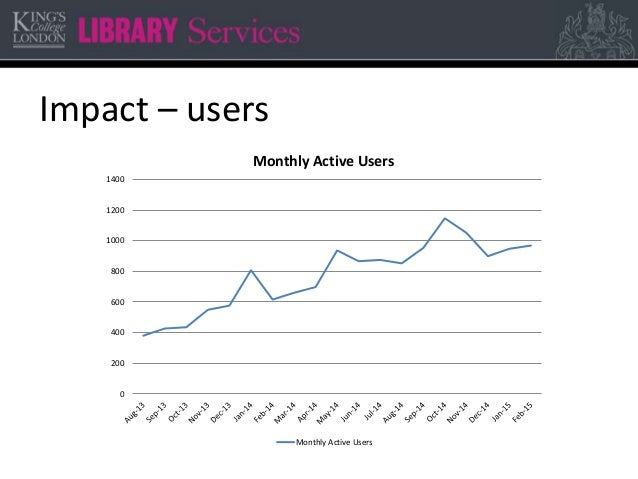 Impact – users 0 200 400 600 800 1000 1200 1400 Monthly Active Users Monthly Active Users