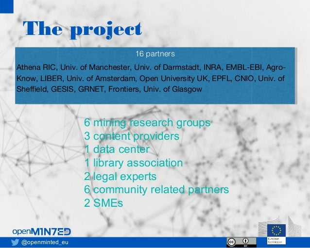 The project @openminted_eu 16 partners Athena RIC, Univ. of Manchester, Univ. of Darmstadt, INRA, EMBL-EBI, Agro- Know, LI...