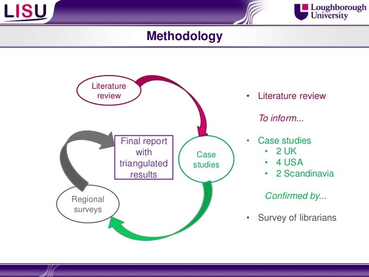 Working Together evolving library value: initial findings Slide 3