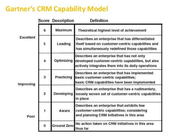 Gartner crm maturity model