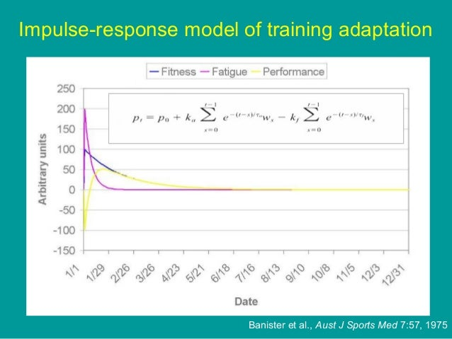 UK Sport talk on quantifying training load